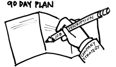 FROM UNDERDOG TO CROWD FAVORITE: YOUR 90-DAY PLAN BLUEPRINT